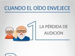 Fases para subsanar la presbiacusia o pérdida auditiva por edad.